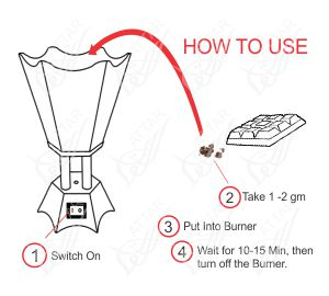 How to use Bakhoor Burner